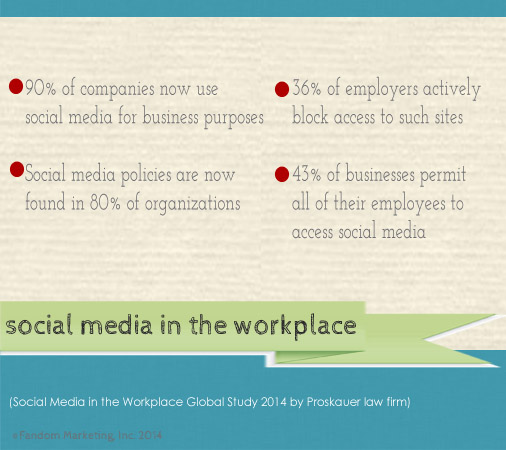 Social media in the workplace. Click for more social media stats.
