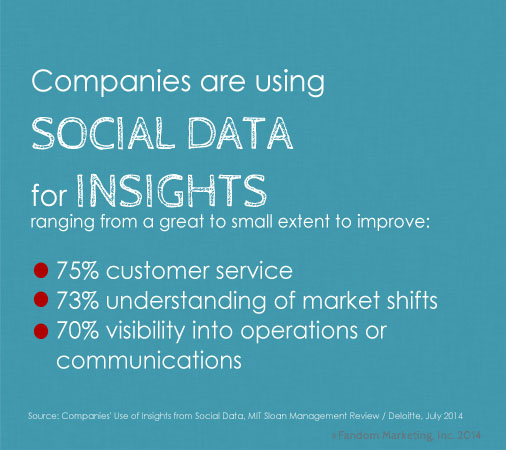 How companies use social data for insights. Click for more social media stats.