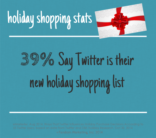 Twitter is the new holiday shopping list. Click for more social media stats.