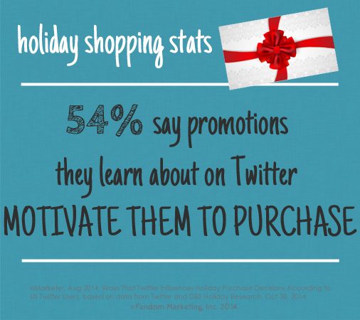 Promotions on Twitter motivate purchases. Click for more social media stats.