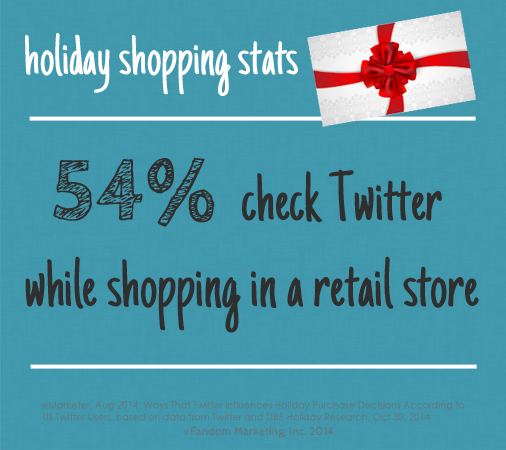 54% check Twitter while shopping in a retail store. Click for more social media stats.