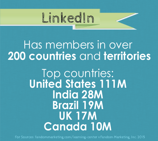LinkedIn stats for top countries