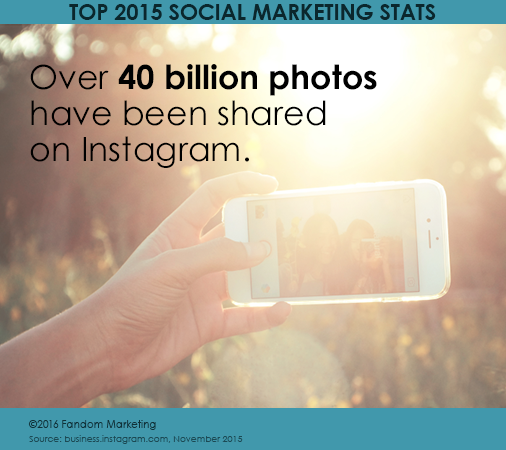 Stats Poster for Fandom site_over 40 million photos posted to Instagram