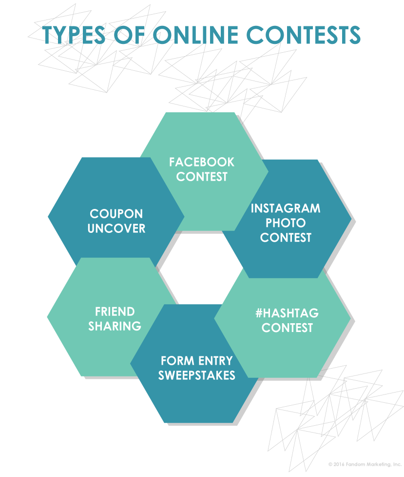 Types of social media contests