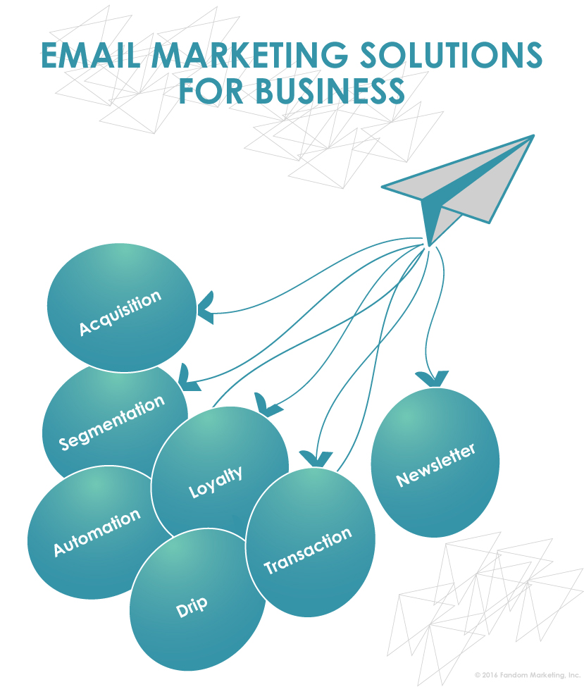 Email Marketing Solutions For Business